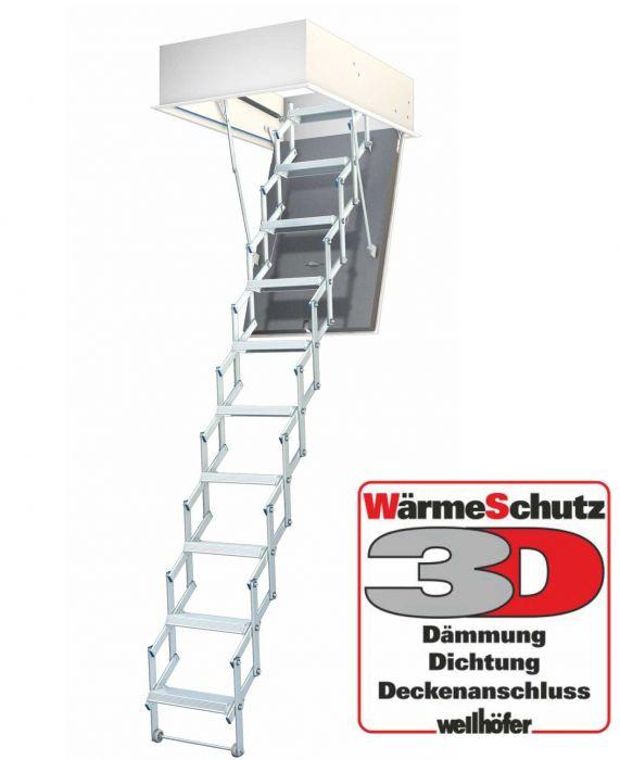 Wellhöfer Bodentreppe LiliPut + 3D Wärmeschutz