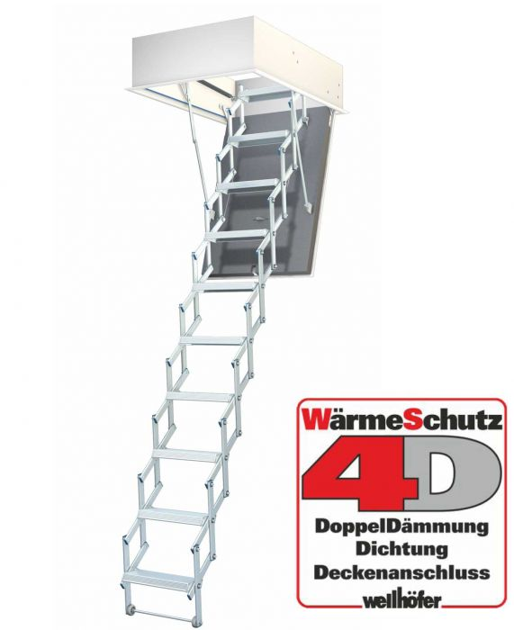 Wellhöfer Bodentreppe LiliPut + 4D Wärmeschutz